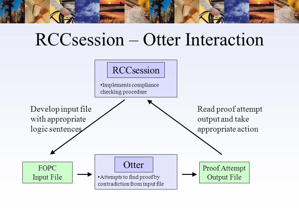 Otter Attempts to find proof by contradiction from input file RCCsession – Otter Interaction FOPC Input File Proof Attempt Output File RCCsession Implements compliance checking procedure Develop input file with appropriate logic sentences Read proof attempt output and take appropriate action