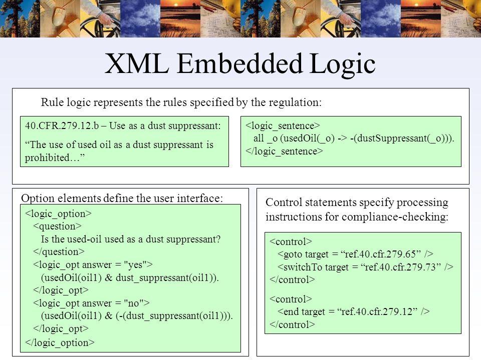 XML Embedded Logic all _o (usedOil(_o) -> -(dustSuppressant(_o))).