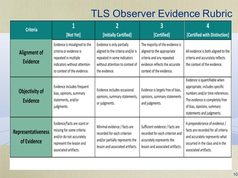 10 TLS Observer Evidence Rubric