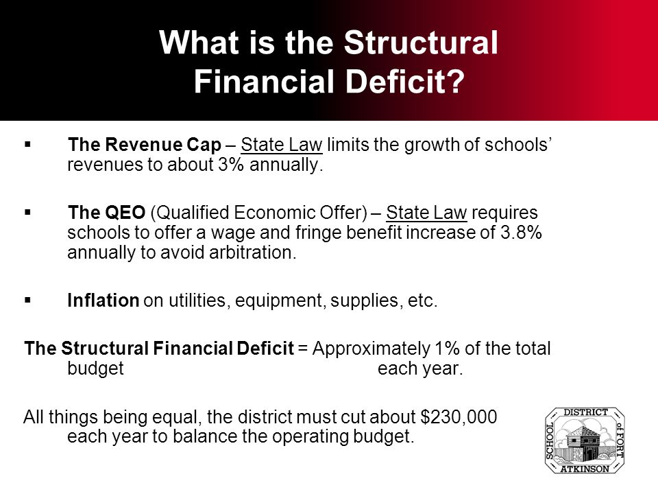 What is the Structural Financial Deficit.