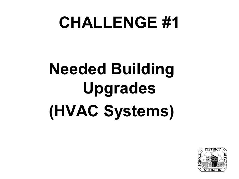 CHALLENGE #3 A Structural Financial Deficit