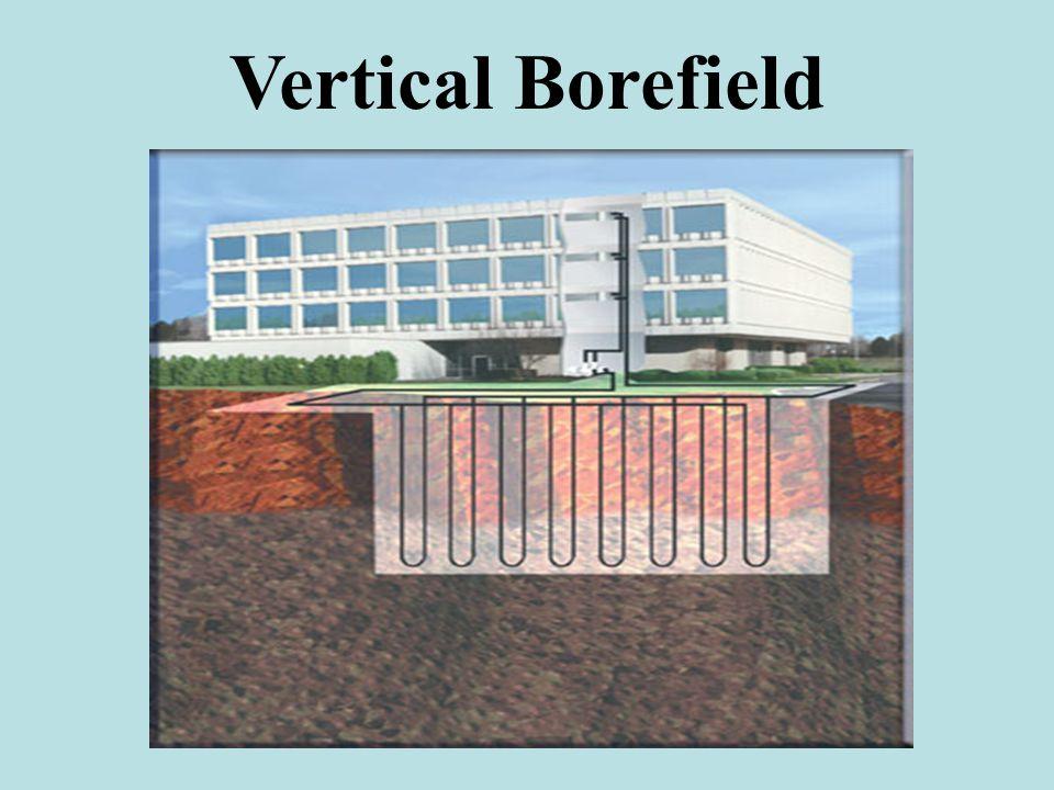 Vertical Borefield