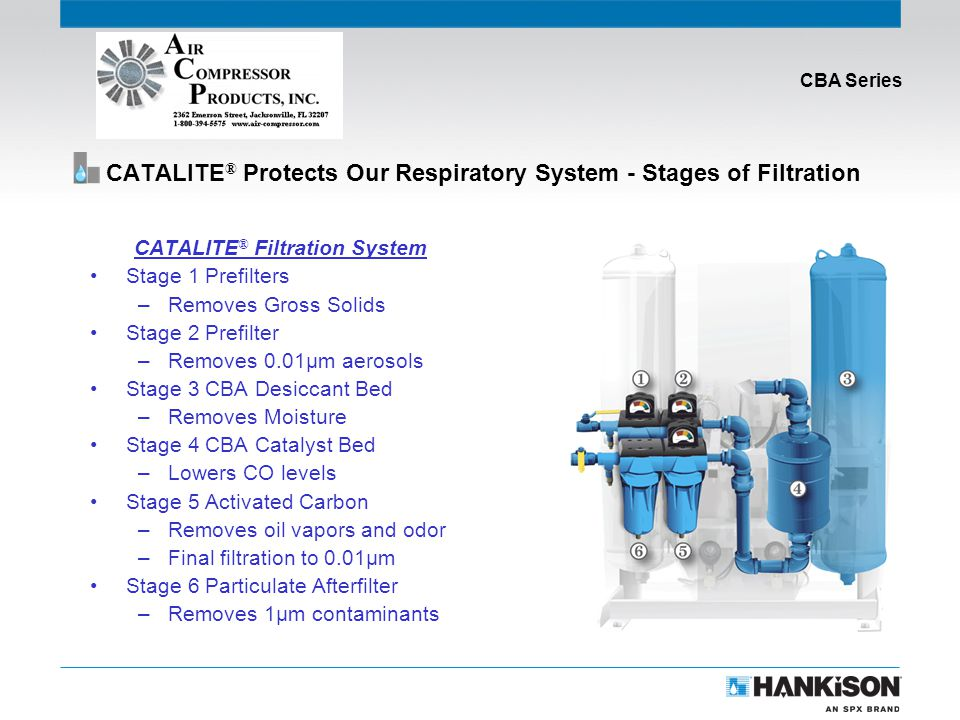 CBA Series CATALITE ® Protects Our Respiratory System - Stages of Filtration CATALITE ® Filtration System Stage 1 Prefilters –Removes Gross Solids Stage 2 Prefilter –Removes 0.01μm aerosols Stage 3 CBA Desiccant Bed –Removes Moisture Stage 4 CBA Catalyst Bed –Lowers CO levels Stage 5 Activated Carbon –Removes oil vapors and odor –Final filtration to 0.01μm Stage 6 Particulate Afterfilter –Removes 1μm contaminants