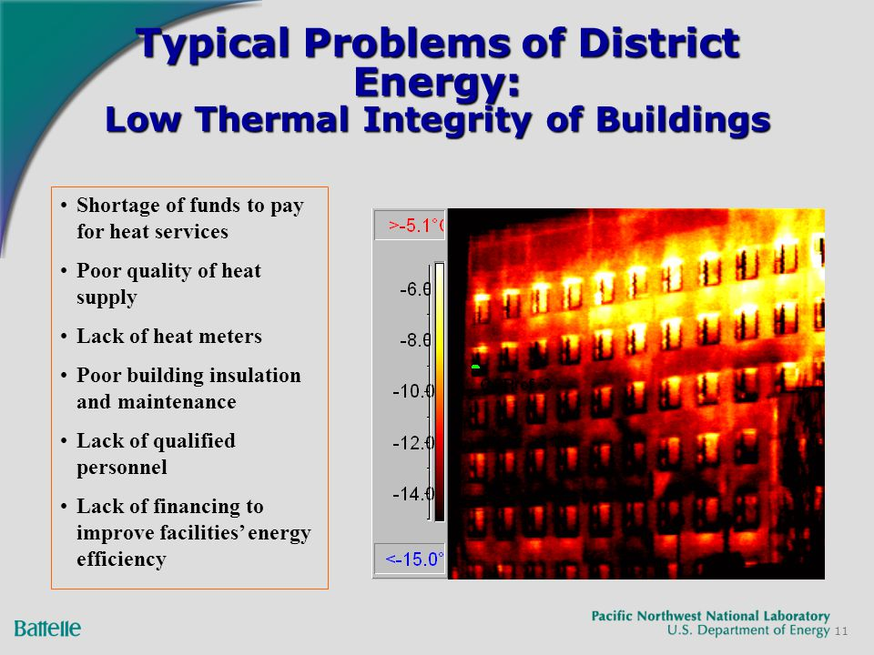 11 Typical Problems of District Energy: Low Thermal Integrity of Buildings Shortage of funds to pay for heat services Poor quality of heat supply Lack of heat meters Poor building insulation and maintenance Lack of qualified personnel Lack of financing to improve facilities energy efficiency