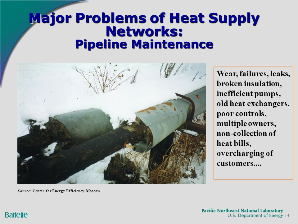 14 Major Problems of Heat Supply Networks: Pipeline Maintenance Wear, failures, leaks, broken insulation, inefficient pumps, old heat exchangers, poor controls, multiple owners, non-collection of heat bills, overcharging of customers....