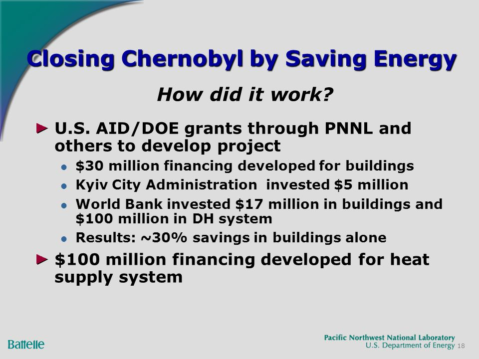 18 Closing Chernobyl by Saving Energy How did it work.