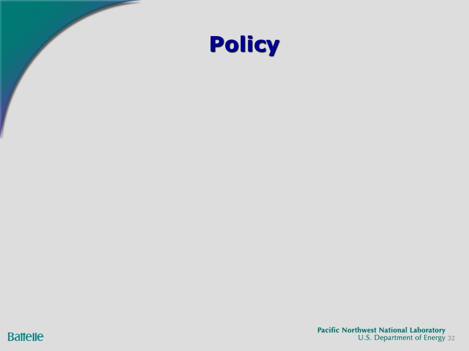 32 PolicyPolicy