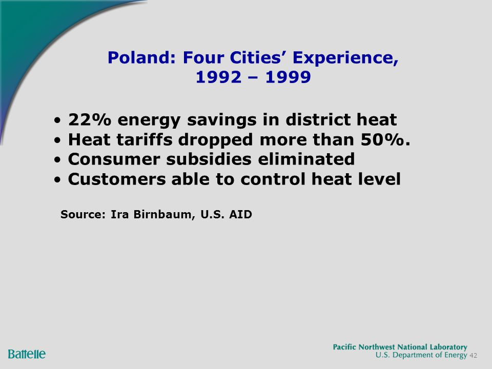 42 Poland: Four Cities Experience, 1992 – 1999 22% energy savings in district heat Heat tariffs dropped more than 50%.