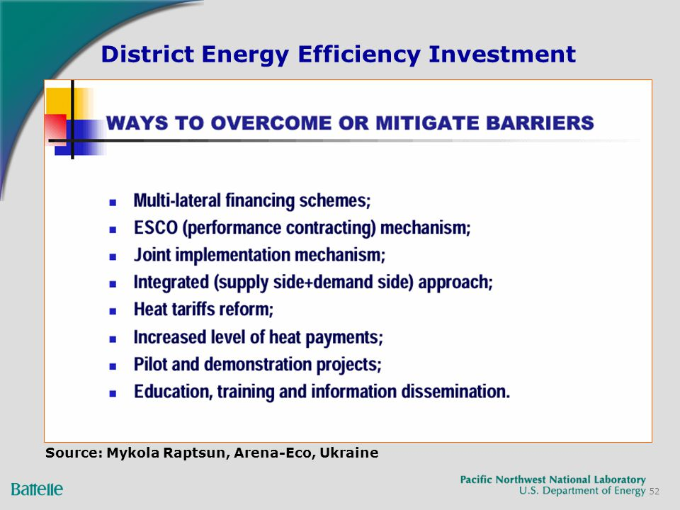 52 District Energy Efficiency Investment Source: Mykola Raptsun, Arena-Eco, Ukraine