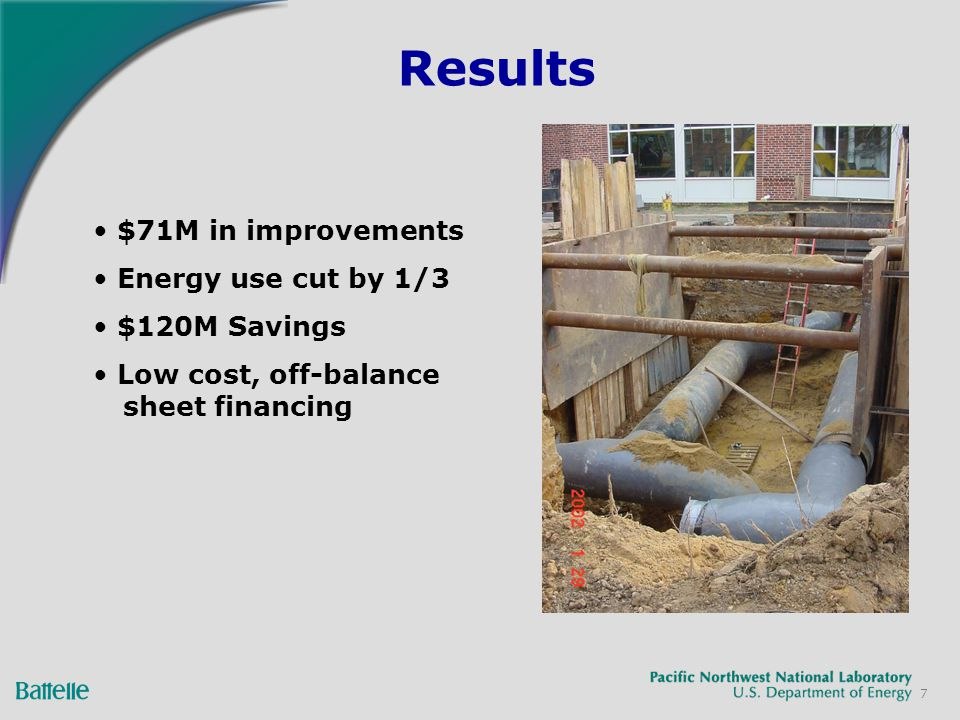 7 $71M in improvements Energy use cut by 1/3 $120M Savings Low cost, off-balance sheet financing Results