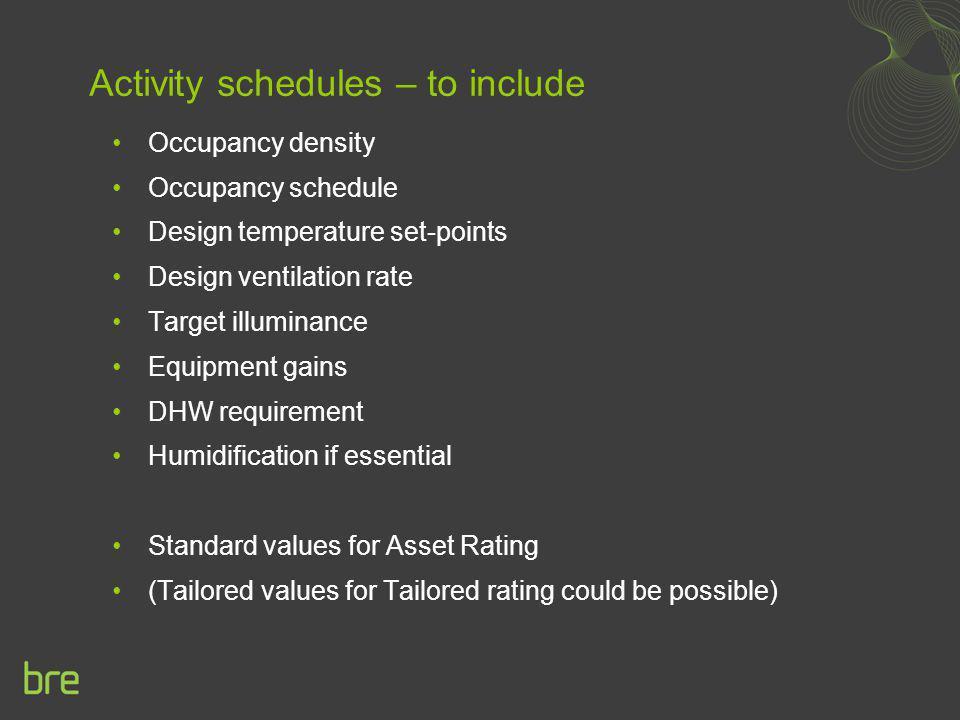 Activity schedules – to include Occupancy density Occupancy schedule Design temperature set-points Design ventilation rate Target illuminance Equipmen