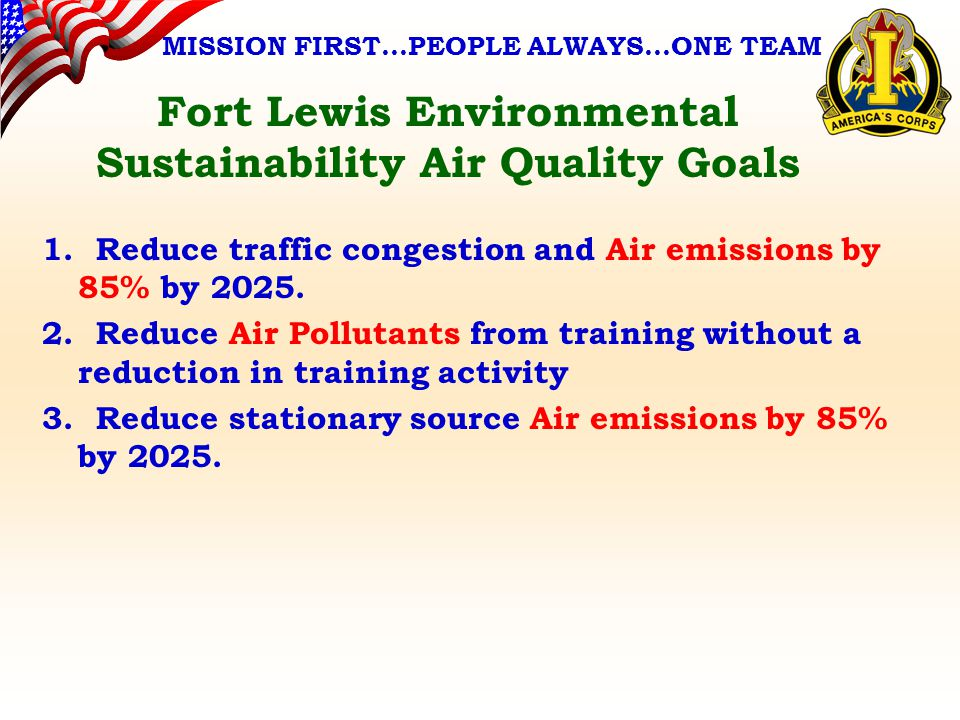 MISSION FIRST…PEOPLE ALWAYS…ONE TEAM Contact Information Air Quality Team Leads – Maintenance and Repair Division Chief Darrell Robinson 253-967-5359 darrell.robinson@us.army.mil – Air Program Manager Sherri Whiteman 253-966-1781 sherri.whiteman@us.army.mil