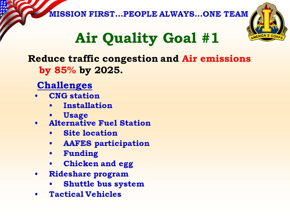 MISSION FIRST…PEOPLE ALWAYS…ONE TEAM 5 Year Objective Implement the use of environmentally friendly obscurants and dust control where feasible.