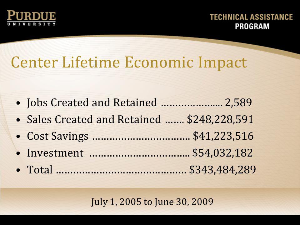 Center Lifetime Economic Impact Jobs Created and Retained ……………….... 2,589 Sales Created and Retained ……. $248,228,591 Cost Savings ……………………………. $41,2