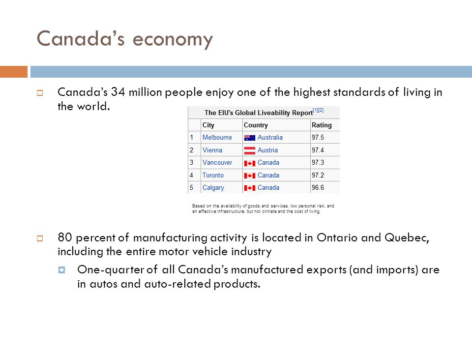 Canadas economy Canadas 34 million people enjoy one of the highest standards of living in the world.