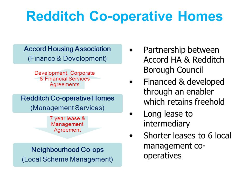Redditch Co-operative Homes Accord Housing Association (Finance & Development) Development, Corporate & Financial Services Agreements Redditch Co-operative Homes (Management Services) 7 year lease & Management Agreement Neighbourhood Co-ops (Local Scheme Management) Partnership between Accord HA & Redditch Borough Council Financed & developed through an enabler which retains freehold Long lease to intermediary Shorter leases to 6 local management co- operatives