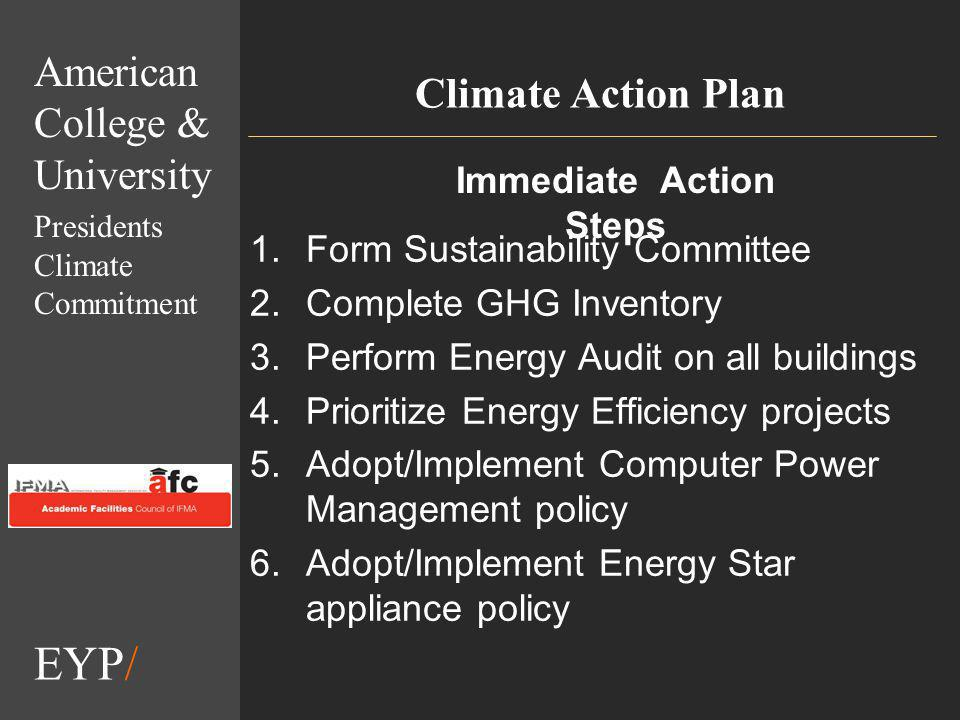 EYP/ Climate Action Plan 1.Form Sustainability Committee 2.Complete GHG Inventory 3.Perform Energy Audit on all buildings 4.Prioritize Energy Efficiency projects 5.Adopt/Implement Computer Power Management policy 6.Adopt/Implement Energy Star appliance policy Immediate Action Steps American College & University Presidents Climate Commitment