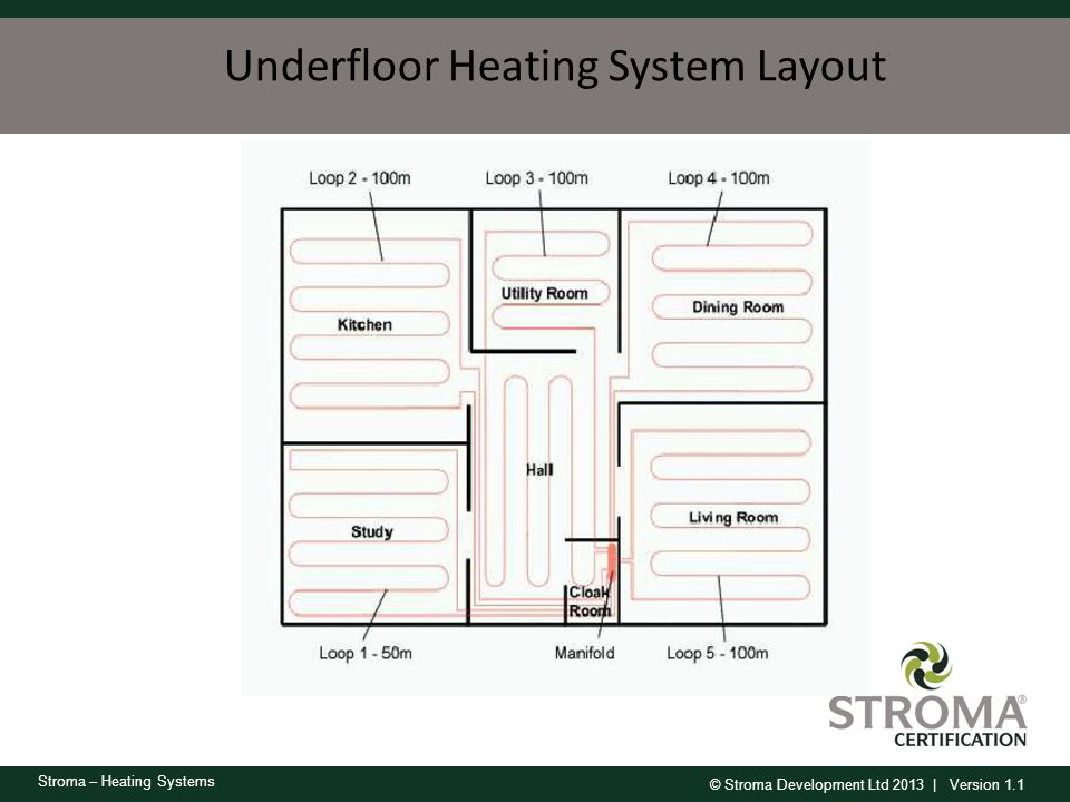 © Stroma Development Ltd 2013 | Version 1.1 Stroma – Heating Systems Underfloor Heating System Layout