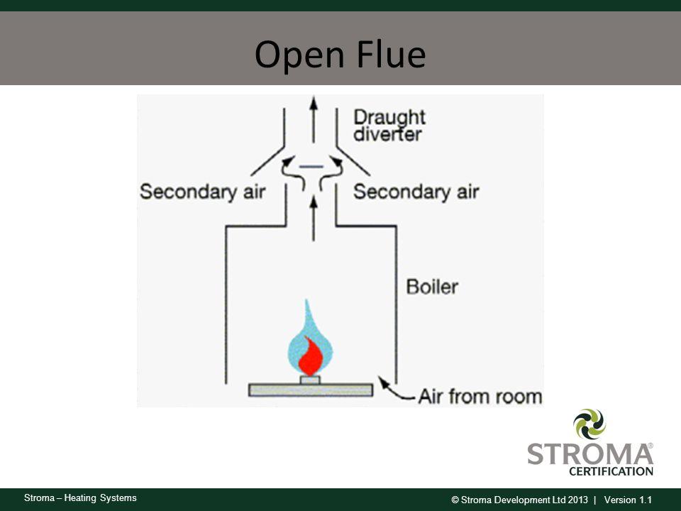 © Stroma Development Ltd 2013 | Version 1.1 Stroma – Heating Systems Open Flue