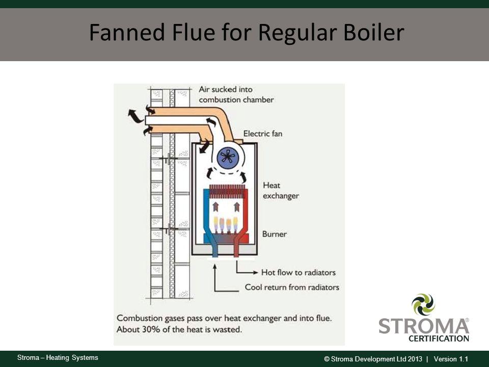 © Stroma Development Ltd 2013 | Version 1.1 Stroma – Heating Systems Fanned Flue for Regular Boiler