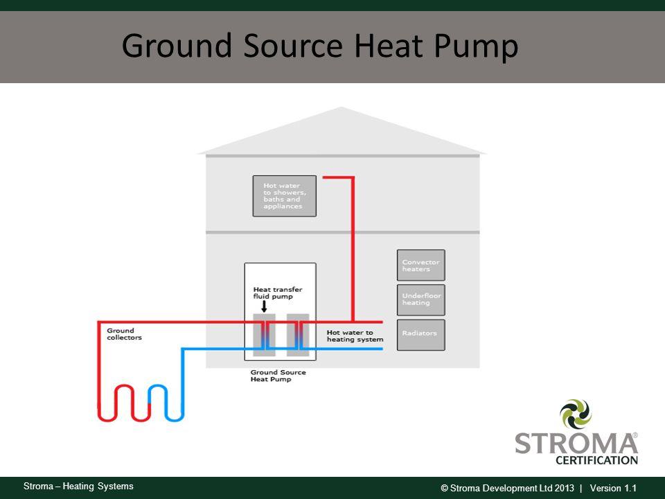 © Stroma Development Ltd 2013 | Version 1.1 Stroma – Heating Systems Ground Source Heat Pump