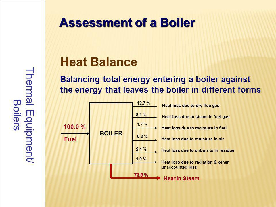 22 Thermal Equipment/ Boilers Assessment of a Boiler Heat Balance Goal: improve energy efficiency by reducing avoidable losses Avoidable losses include: -Stack gas losses (excess air, stack gas temperature) -Losses by unburnt fuel -Blow down losses -Condensate losses -Convection and radiation