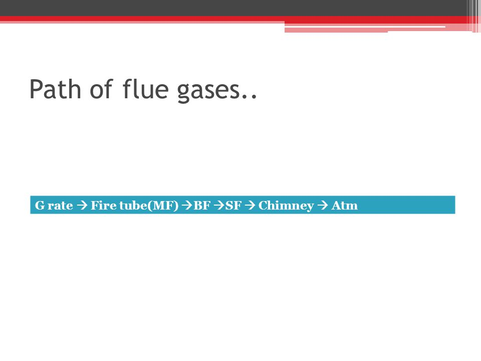 Path of flue gases.. G rate Fire tube(MF) BF SF Chimney Atm