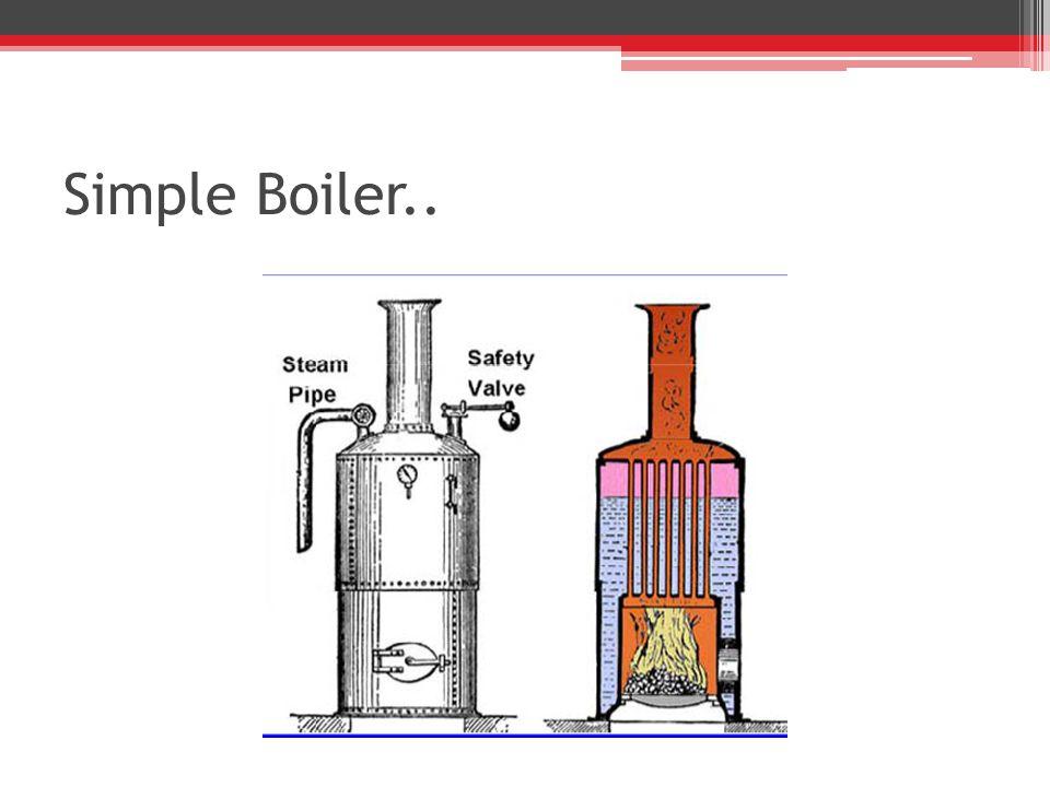 Simple Boiler..