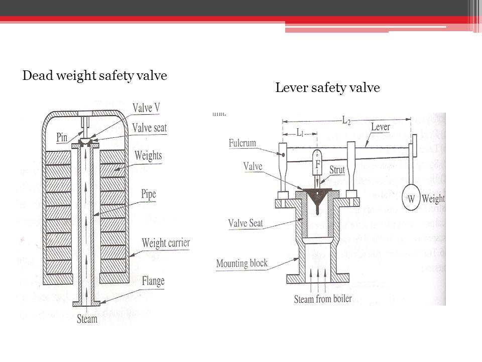 Dead weight safety valve Lever safety valve