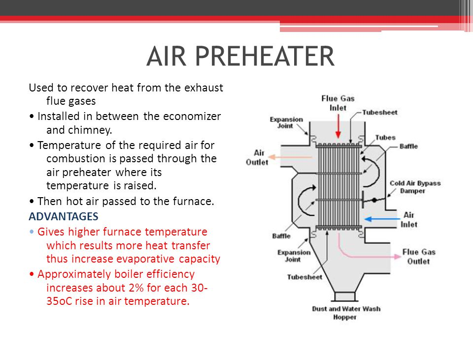 AIR PREHEATER Used to recover heat from the exhaust flue gases Installed in between the economizer and chimney. Temperature of the required air for co