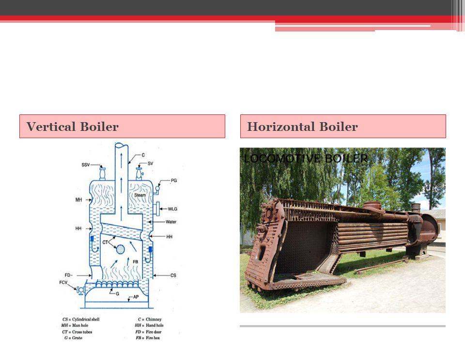 Vertical BoilerHorizontal Boiler