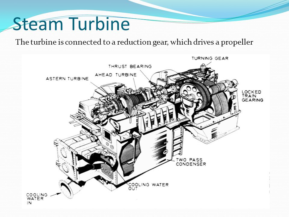 Steam Turbine The turbine is connected to a reduction gear, which drives a propeller