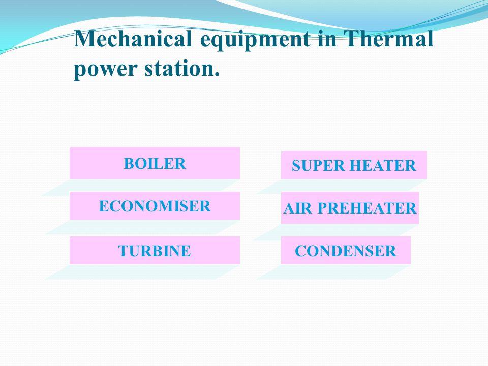 Mechanical equipment in Thermal power station. BOILER ECONOMISER TURBINE SUPER HEATER AIR PREHEATER CONDENSER