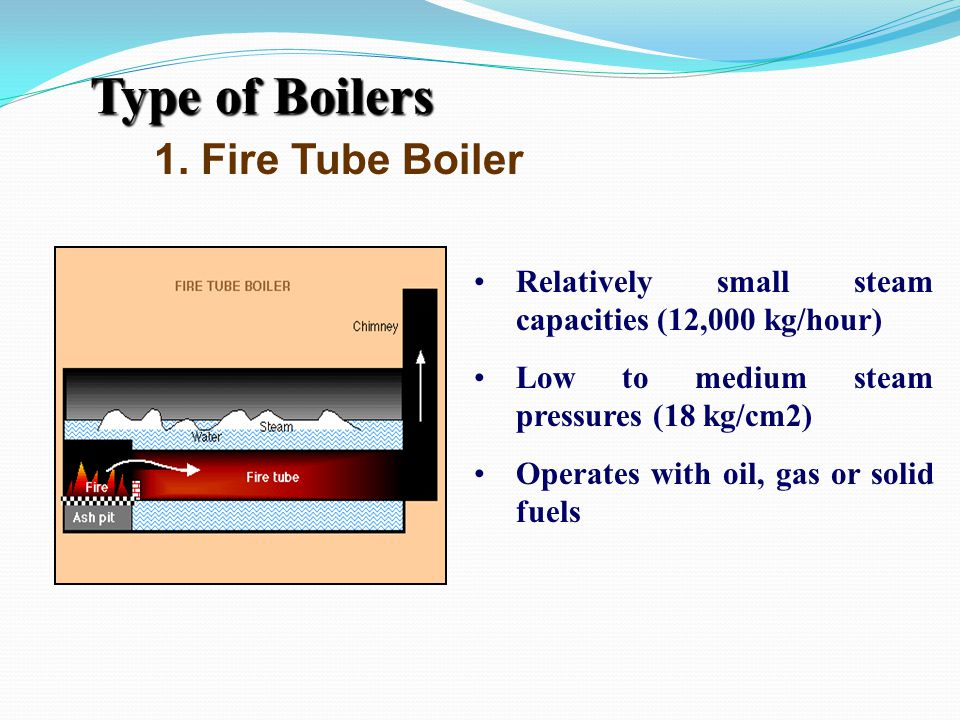 Type of Boilers 1. Fire Tube Boiler Relatively small steam capacities (12,000 kg/hour) Low to medium steam pressures (18 kg/cm2) Operates with oil, ga
