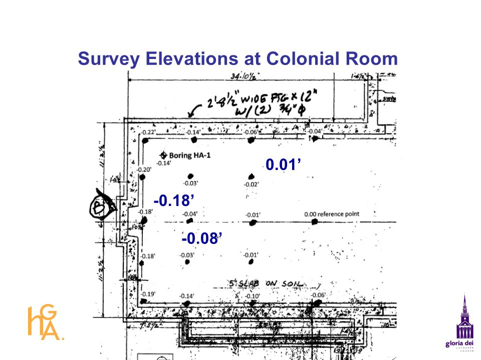 Survey Elevations at Colonial Room 0.01 -0.18 -0.08