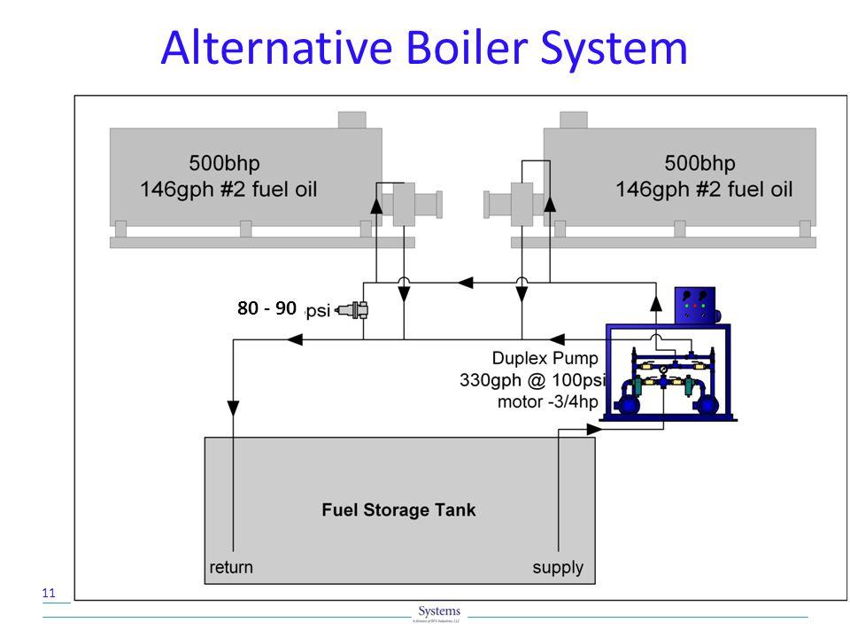 Alternative Boiler System 11 80 - 90