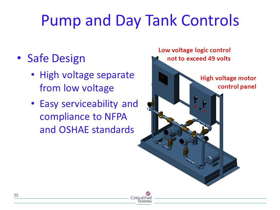 Safe Design High voltage separate from low voltage Easy serviceability and compliance to NFPA and OSHAE standards 35 High voltage motor control panel