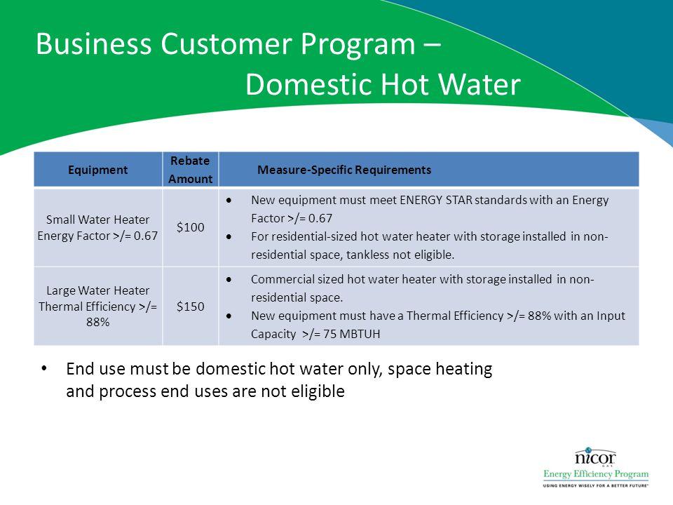 Equipment Rebate Amount Measure-Specific Requirements Small Water Heater Energy Factor >/= 0.67 $100 New equipment must meet ENERGY STAR standards wit