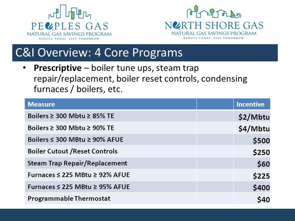 Prescriptive – boiler tune ups, steam trap repair/replacement, boiler reset controls, condensing furnaces / boilers, etc. C&I Overview: 4 Core Program