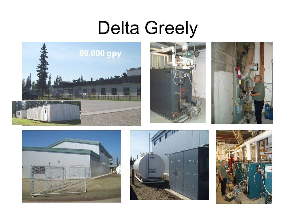 Delta Greely 69,000 gpy