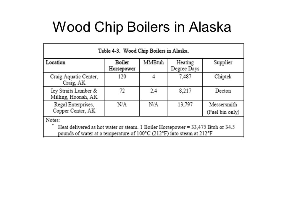 Wood Chip Boilers in Alaska