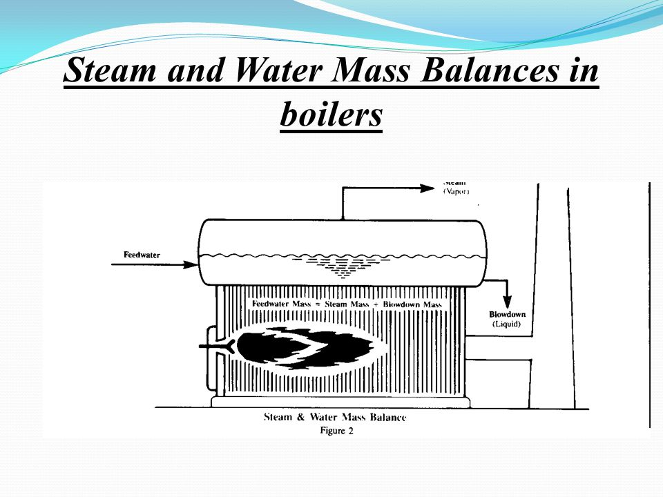 Steam and Water Mass Balances in boilers