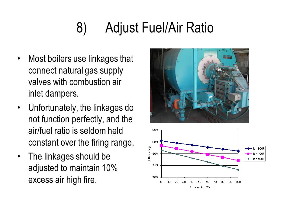 8)Adjust Fuel/Air Ratio Most boilers use linkages that connect natural gas supply valves with combustion air inlet dampers. Unfortunately, the linkage