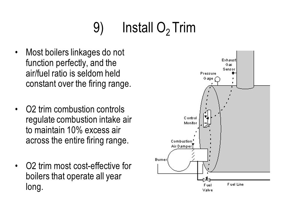 9)Install O 2 Trim Most boilers linkages do not function perfectly, and the air/fuel ratio is seldom held constant over the firing range. O2 trim comb