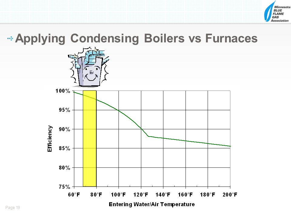 Page 19 Applying Condensing Boilers vs Furnaces