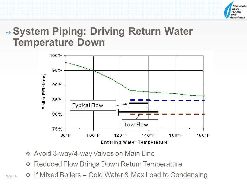 Page 26 System Piping: Driving Return Water Temperature Down Typical Flow Low Flow Avoid 3-way/4-way Valves on Main Line Reduced Flow Brings Down Retu