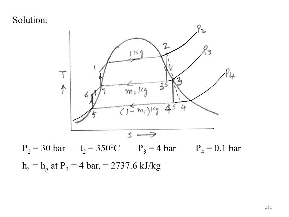 111 Solution: P 2 = 30 bart 2 = 350 0 CP 3 = 4 barP 4 = 0.1 bar h 3 = h g at P 3 = 4 bar, = 2737.6 kJ/kg