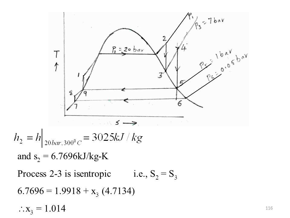 116 and s 2 = 6.7696kJ/kg-K Process 2-3 is isentropici.e., S 2 = S 3 6.7696 = 1.9918 + x 3 (4.7134) x 3 = 1.014