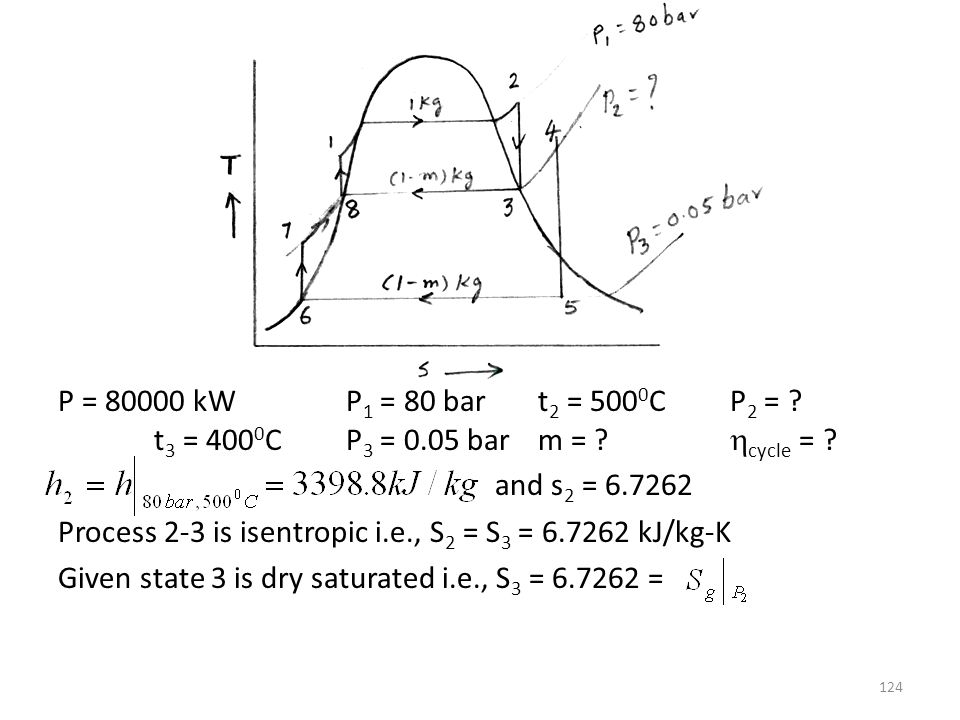 P = 80000 kWP 1 = 80 bart 2 = 500 0 CP 2 = ? t 3 = 400 0 CP 3 = 0.05 barm = ? cycle = ? and s 2 = 6.7262 Process 2-3 is isentropic i.e., S 2 = S 3 = 6