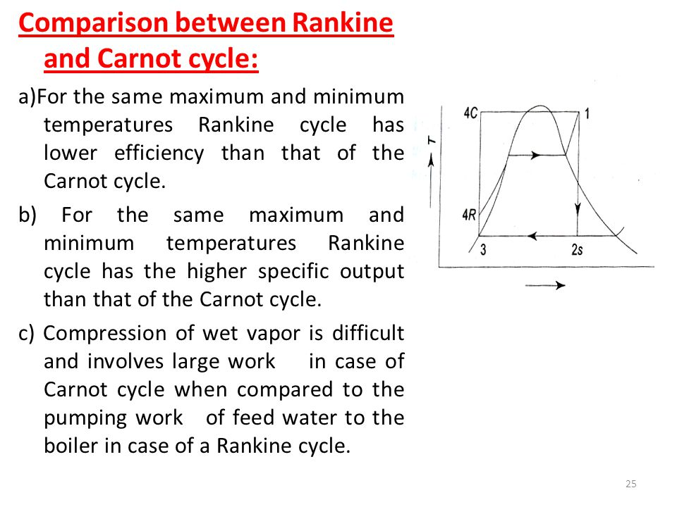 Comparison between Rankine and Carnot cycle: a)For the same maximum and minimum temperatures Rankine cycle has lower efficiency than that of the Carno